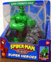 Super Strength Hulk